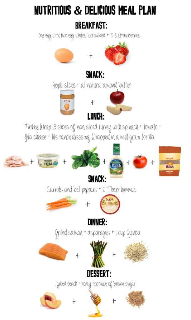 Meal Plan For A Day