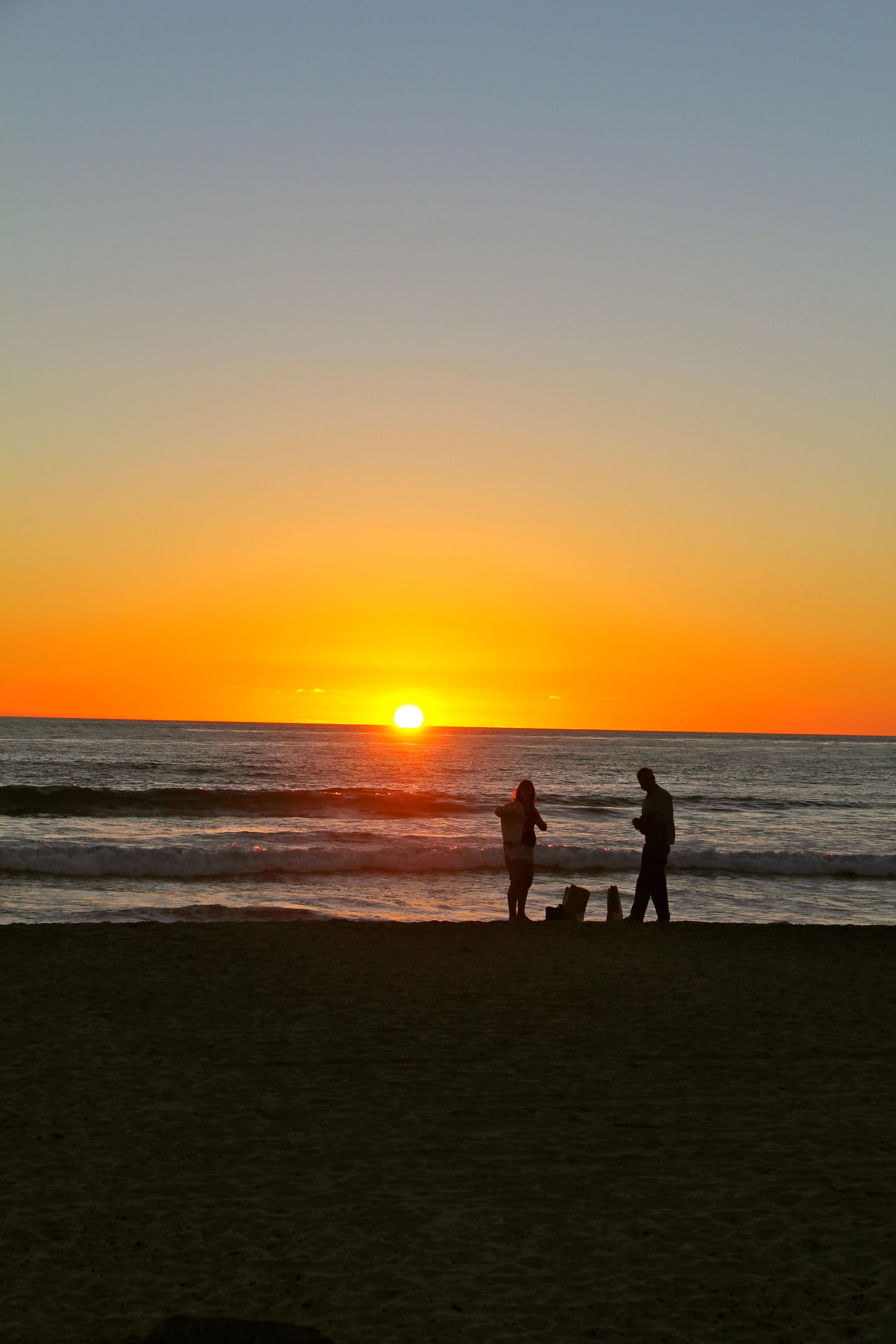 Weekend Recap San Diego